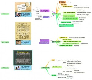 mindmap and thoughts on how we need to succeed. Pamela Allen was continually evasive - sociopath maybe?