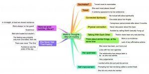 the real us mindmap reality after 2 years