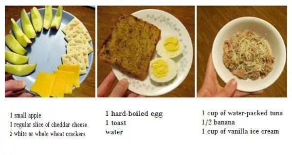 Military diet plan is simple